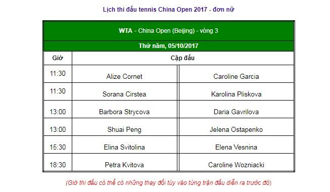 China Open 5/10: Mỹ nhân dừng bước 4