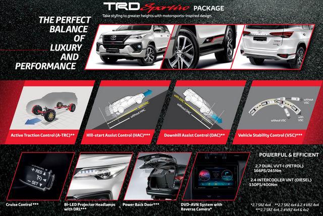 Toyota Fortuner 2017 bổ sung động cơ dầu diesel tăng áp - 2