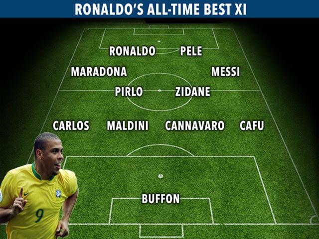 """Rô """"béo"""" lờ Rô """"điệu"""", chọn Messi vào Siêu đội hình với Pele"""