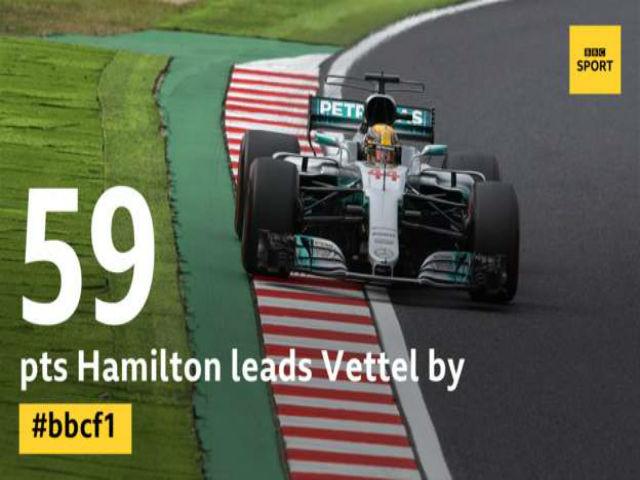 """Bảng xếp hạng F1 - Japanese GP: Hamilton """"ăn 8"""", rộng cửa vô địch 1"""