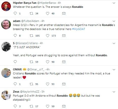"""Ronaldo cứu Bồ Đào Nha: Triệu fan """"dìm"""" Messi, báo chí tung hô 8"""