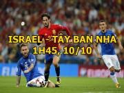 Israel - Tây Ban Nha: Giải quyết ân oán  & amp; thời cơ của Isco