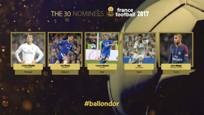 Quả bóng Vàng 2017: Ronaldo đấu 29 SAO, sợ mỗi Messi 46 bàn - 1