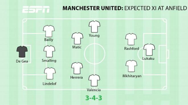 MU đấu Liverpool mất Pogba, Fellaini: Mourinho ra đòn đặc biệt - 2