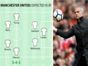 Bóng đá - MU đấu Liverpool mất Pogba, Fellaini: Mourinho ra đòn đặc biệt