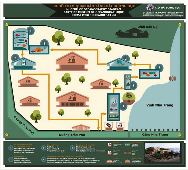 Viện Hải dương học Nha Trang – Kho tàng sinh vật biển lớn nhất Việt Nam - 1