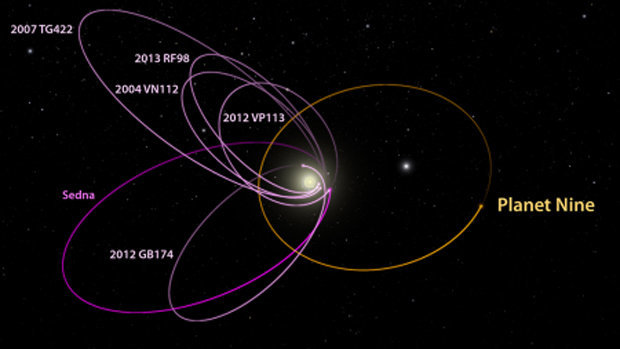 NASA lần đầu thừa nhận có hành tinh 9 ẩn nấp trong Hệ Mặt trời - ảnh 2