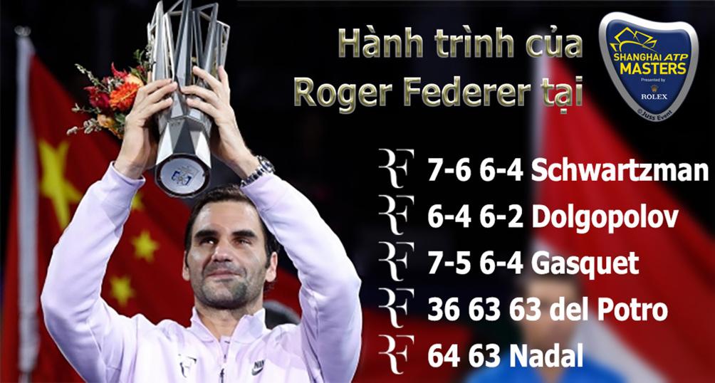Federer hạ Nadal vô địch Thượng Hải Masters: Sức mạnh hủy diệt, xưng bá phương Đông - 2
