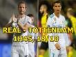 """Real Madrid - Tottenham:  """" Trọng pháo """"  Ronaldo - Kane so tài"""