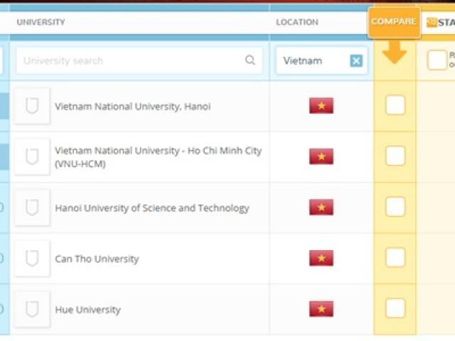 5 đại học Việt Nam lọt top trường tốt nhất châu Á