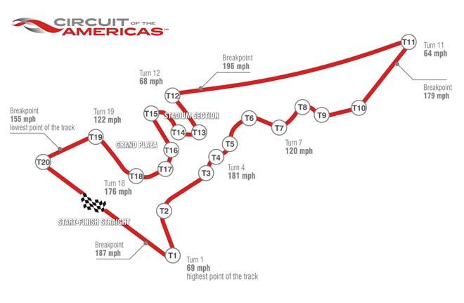 """Đua xe F1, US GP: Miền đất hứa sẵn sàng chào đón """"tân vương"""" 2"""