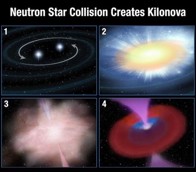 Điều gì xảy ra khi hai ngôi sao Neutron sát nhập nhau? - 2