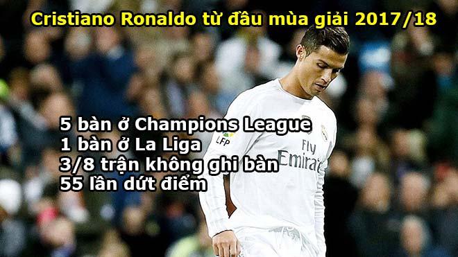 Ronaldo xuất sắc nhất 2017: Khúc thiên nga cuối cùng của huyền thoại? 2