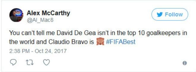 """Choáng bầu chọn Thủ môn hay nhất năm: De Gea 0 phiếu, kém """"thảm họa"""" Man City 4"""