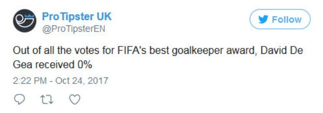 """Choáng bầu chọn Thủ môn hay nhất năm: De Gea 0 phiếu, kém """"thảm họa"""" Man City 3"""