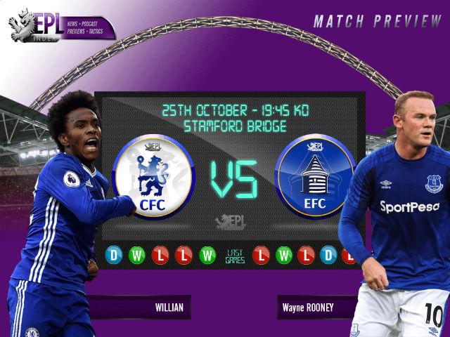TRỰC TIẾP bóng đá Chelsea - Everton: Nhắm thầy Conte ngồi vào ghế nóng 20
