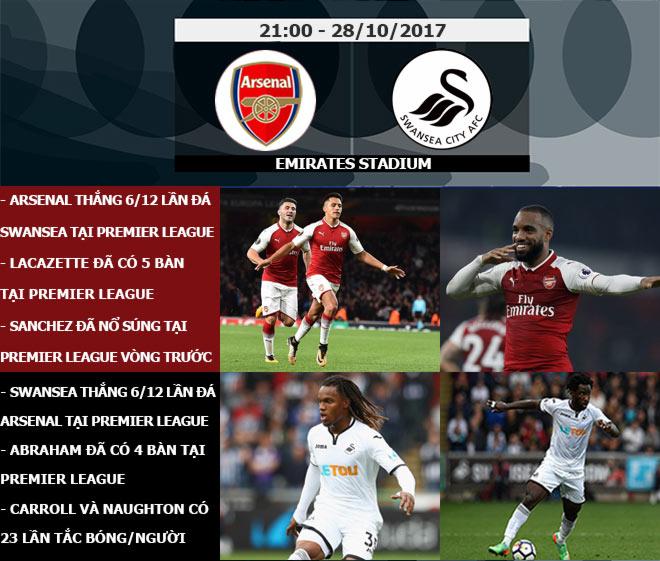 Ngoại hạng Anh trước vòng 10: MU - Tottenham đại chiến, tứ đại gia hưởng lợi 8