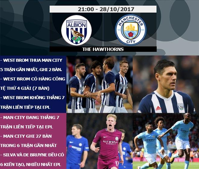 Ngoại hạng Anh trước vòng 10: MU - Tottenham đại chiến, tứ đại gia hưởng lợi 10