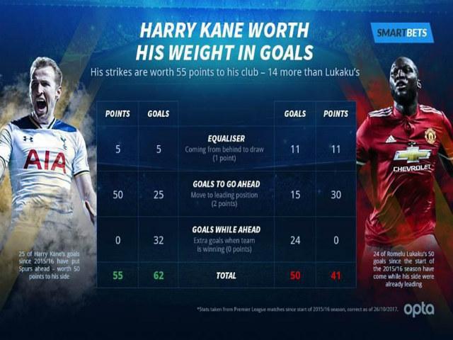 """MU họp báo đấu Tottenham: Mourinho khen Matic """"ngon"""" hơn SAO 50 triệu bảng 6"""