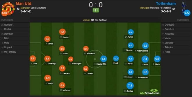 Góc chiến thuật MU – Tottenham: Mourinho cao tay thay người 1