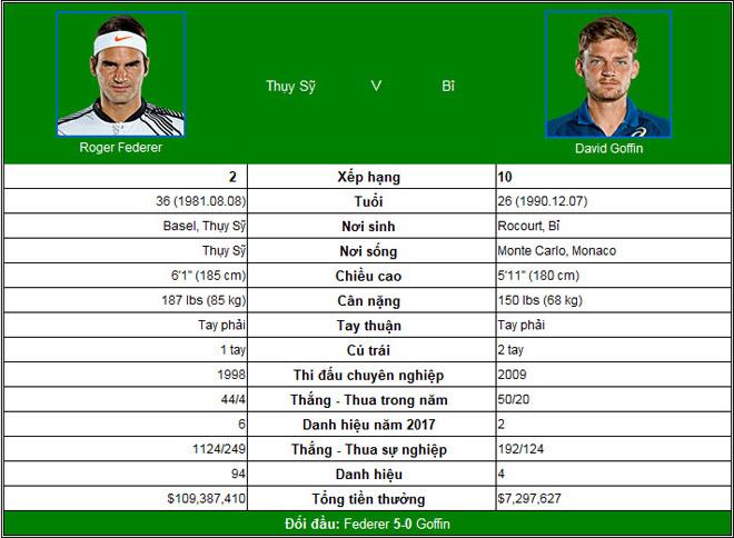 Basel Open ngày 5: Del Potro vào chung kết, áp sát vé ATP Finals 3