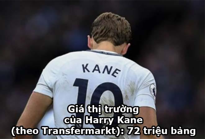"""Dàn sao 500 triệu bảng """"đại náo"""" Ngoại hạng Anh: Có Kane, Bruyne 2"""