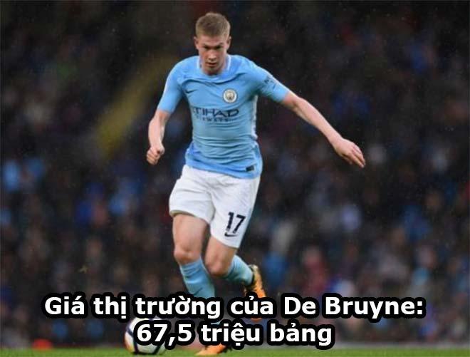 """Dàn sao 500 triệu bảng """"đại náo"""" Ngoại hạng Anh: Có Kane, Bruyne 4"""