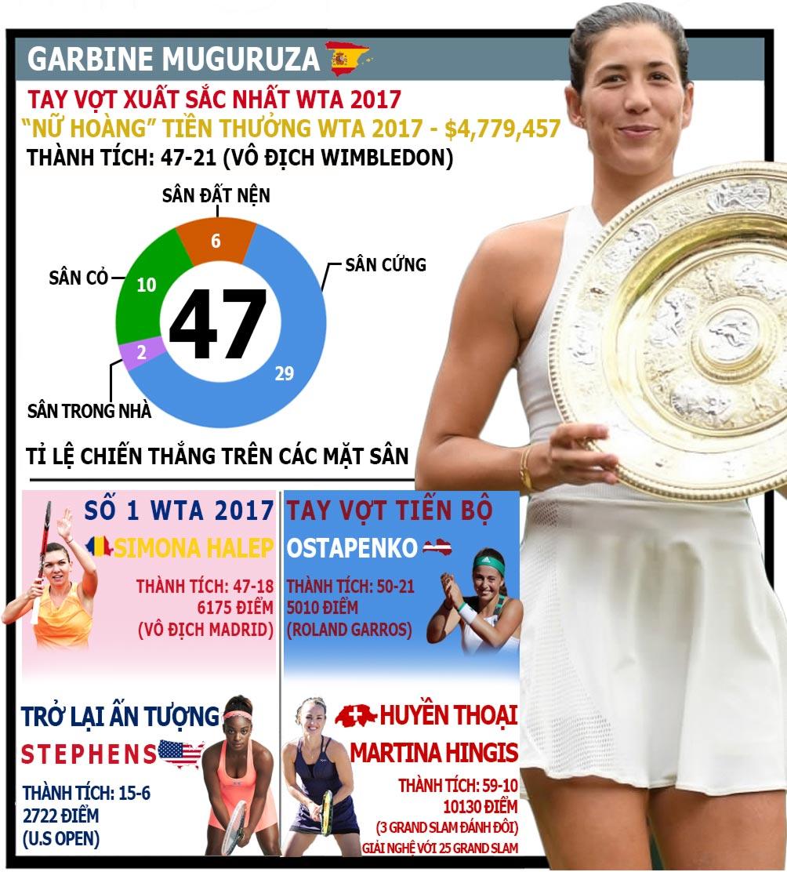 """Mỹ nhân tennis """"giông tố"""" 2017: Sharapova trở lại, loạn ngôi hậu 1"""