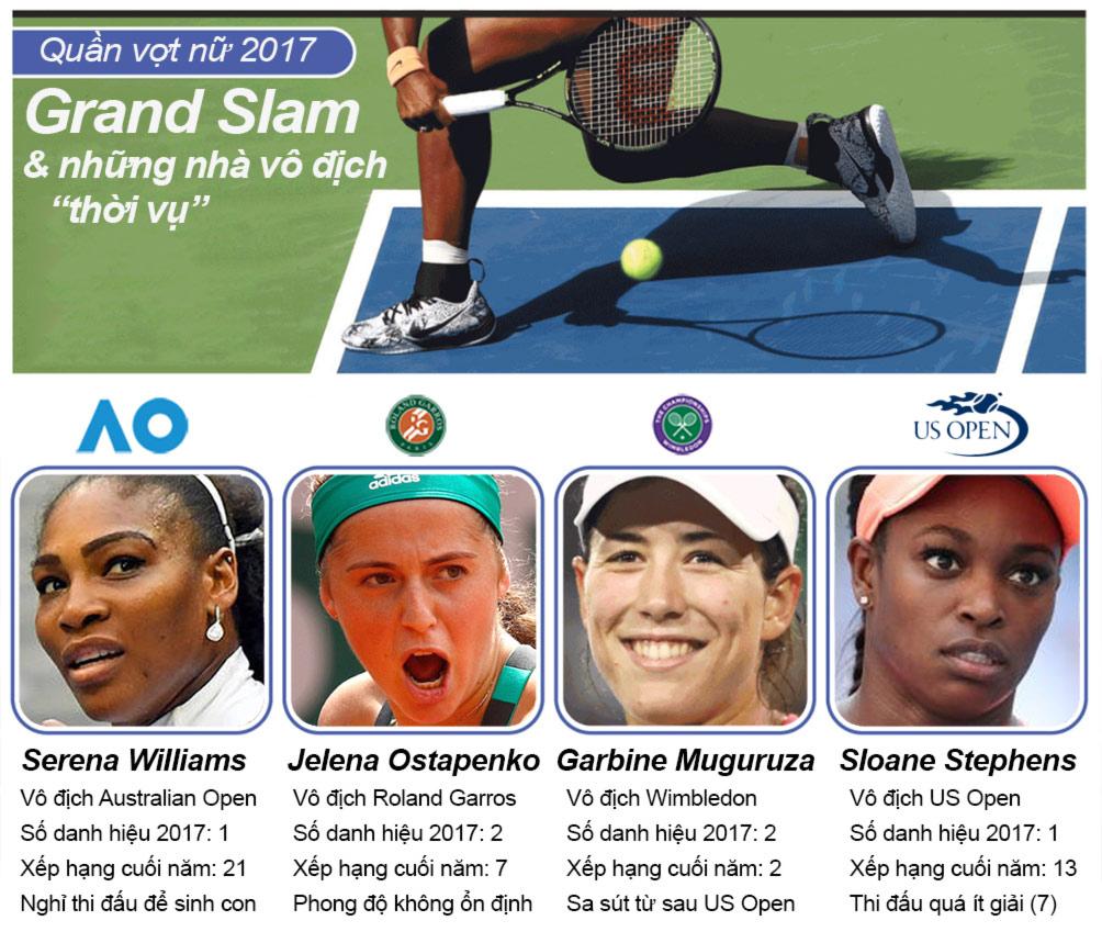 """Mỹ nhân tennis """"giông tố"""" 2017: Sharapova trở lại, loạn ngôi hậu 2"""
