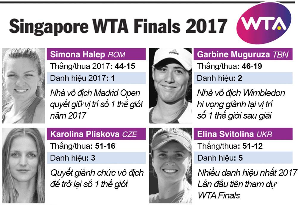 """Mỹ nhân tennis """"giông tố"""" 2017: Sharapova trở lại, loạn ngôi hậu 5"""