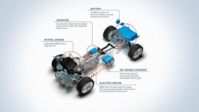"""Range Rover PHEV: Xe điện chuyên """"cày"""" địa hình - 3"""