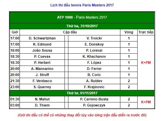 Cập nhật Paris Masters ngày 1: Nadal không mờ mắt vì ngôi số 1 thế giới 3