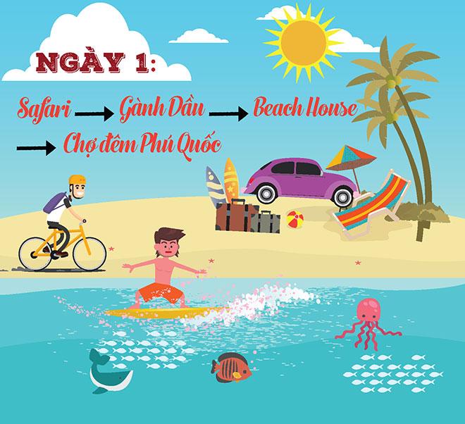 """Kinh nghiệm du lịch Phú Quốc tự túc 3 ngày 2 đêm """"chất như nước cất"""" - 6"""