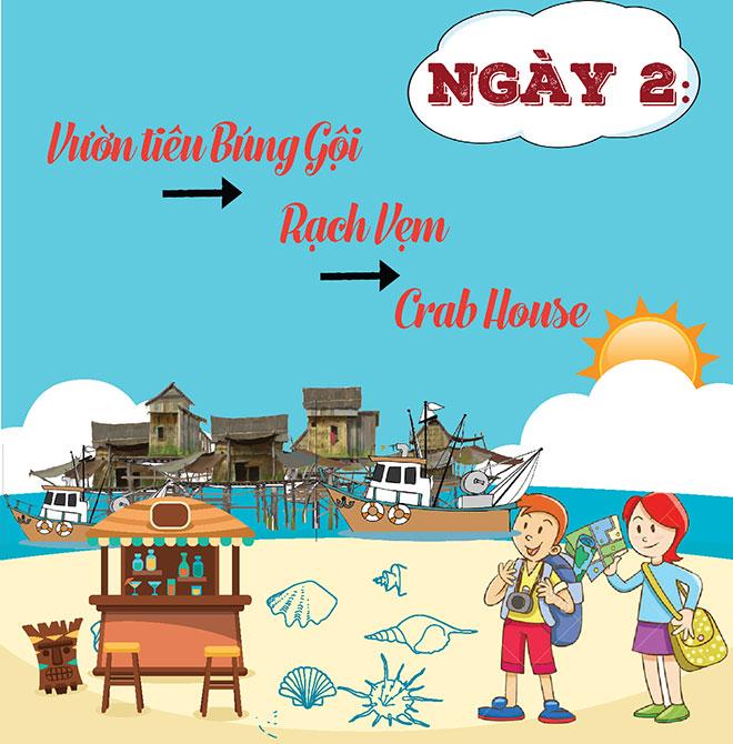 """Kinh nghiệm du lịch Phú Quốc tự túc 3 ngày 2 đêm """"chất như nước cất"""" - 13"""