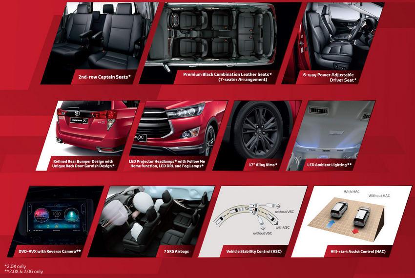 Toyota Innova Venturer về Việt Nam, giá 855 triệu đồng - 3