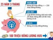 """Tin tức trong ngày - Nóng 24h qua: Lộ danh tính người lĩnh lương hưu """"khủng"""" nhất Việt Nam"""