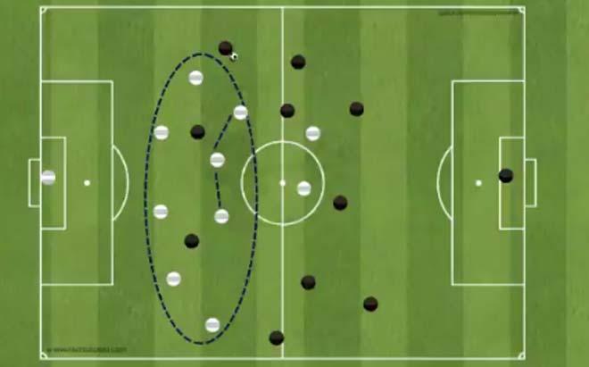 """Góc chiến thuật Tottenham - Real Madrid: Cô lập Ronaldo, đôi cánh """"sát thủ"""" - 2"""