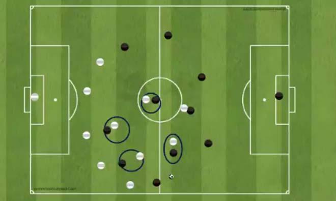 """Góc chiến thuật Tottenham - Real Madrid: Cô lập Ronaldo, đôi cánh """"sát thủ"""" - 3"""