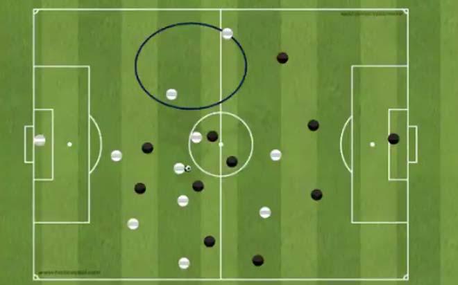 """Góc chiến thuật Tottenham - Real Madrid: Cô lập Ronaldo, đôi cánh """"sát thủ"""" - 4"""