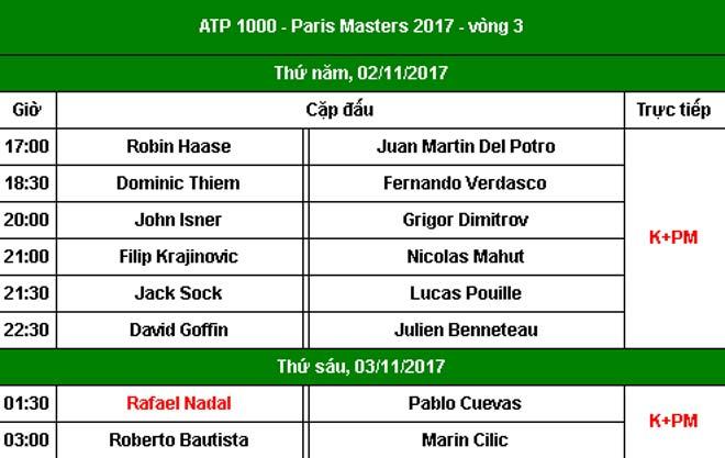 "Cập nhật Paris Masters ngày 3: Hạ ""Tiểu Federer"", Isner gặp Del Potro tứ kết 7"