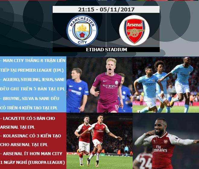Ngoại hạng Anh trước vòng 11: MU chiến Chelsea, thủ đấu thủ 6