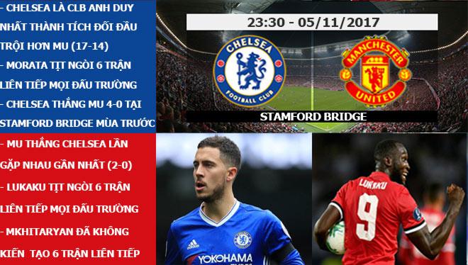 Ngoại hạng Anh trước vòng 11: MU chiến Chelsea, thủ đấu thủ 5