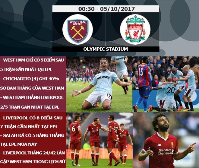 Ngoại hạng Anh trước vòng 11: MU chiến Chelsea, thủ đấu thủ 7
