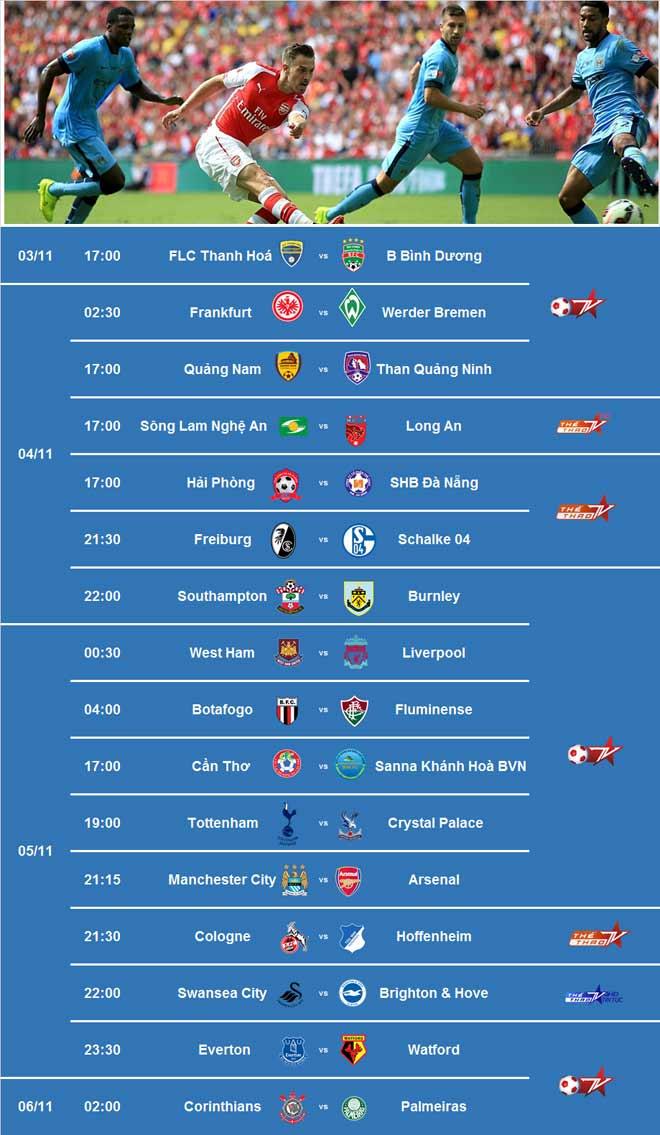 Vòng 11 Ngoại hạng Anh trên VTVcab: Arsenal gặp khó ở Etihad? 4