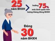 Tin tức trong ngày - Infographic: Thay đổi cách tính lương hưu từ 1/1/2018