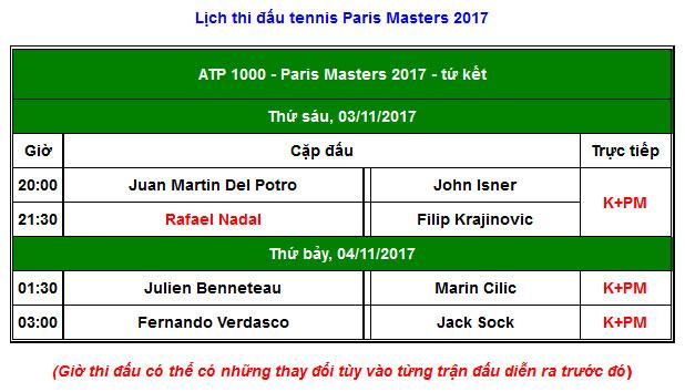 Trực tiếp tennis Paris Masters ngày 4: Cái chân đau và ý chí Nadal 4