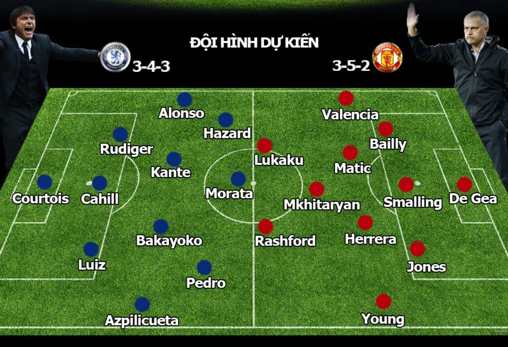 """Chelsea - MU: """"Quỷ đỏ"""" quyết báo thù, ngoại hạng Anh rung chuyển 3"""