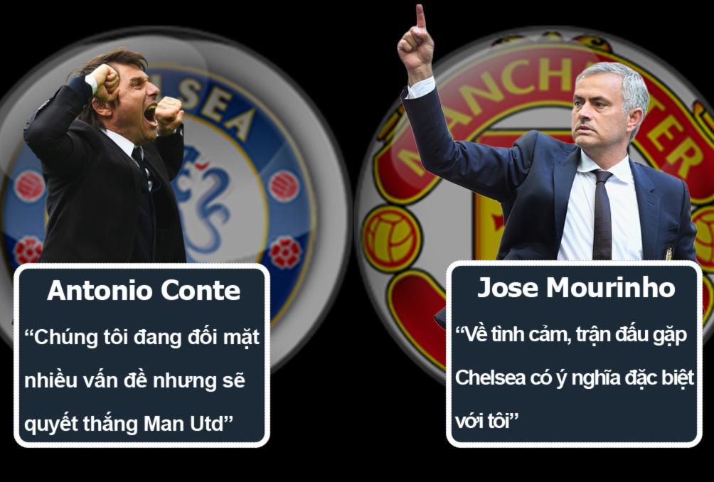 """Chelsea - MU: """"Quỷ đỏ"""" quyết báo thù, ngoại hạng Anh rung chuyển 5"""
