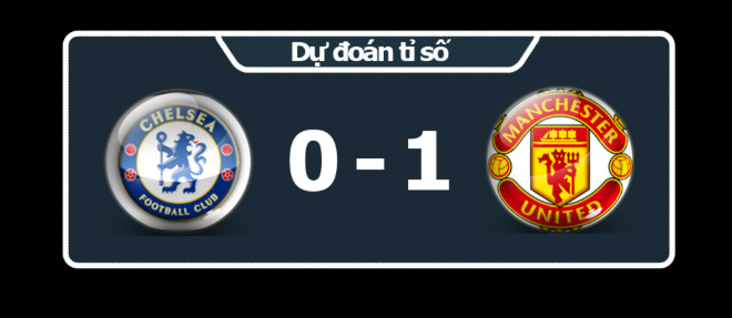 """TRỰC TIẾP bóng đá Chelsea - MU: Fan MU mơ """"hủy diệt"""" Chelsea 8-2 32"""