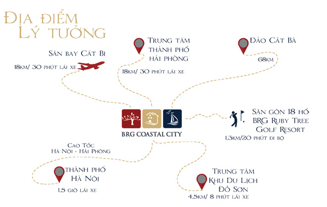 5 yếu tố khiến BRG Coastal City trở thành thiên đường nghỉ dưỡng miền Bắc - 1